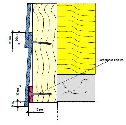 Монтаж фіброцементного сайдингу рис.6